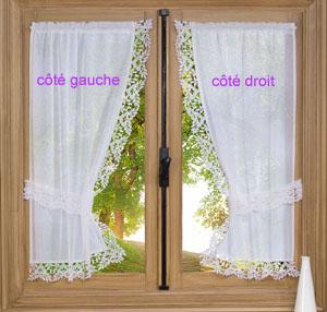 Comment mesurer mes voilages conseils pour commander les - Macrame rideau cuisine ...